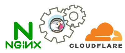 CloudFlare and Prestashop. Restoring original visitor IPs (Real IP)